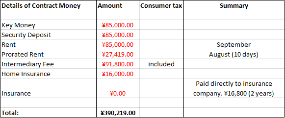 cost summary (ENG)